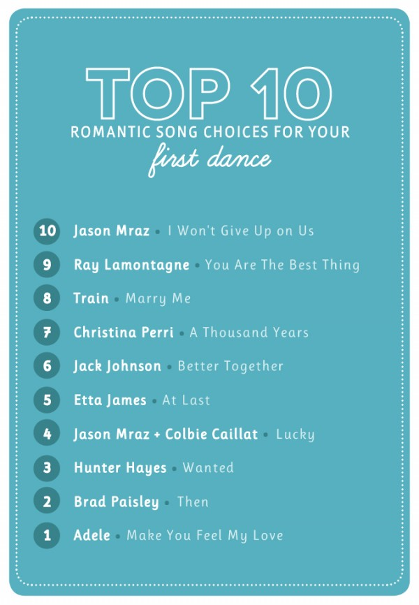 Heres A List Of Ten Our Favorite Wedding First Dance Songs