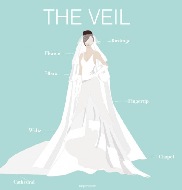 Consider a DIY Veil | The Budget Savvy Bride