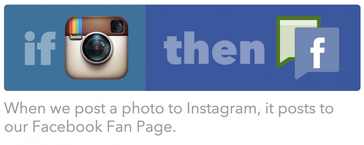 ifttt instagram to facebook recipe