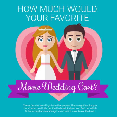 BeFrugal Movie Weddings Infographic