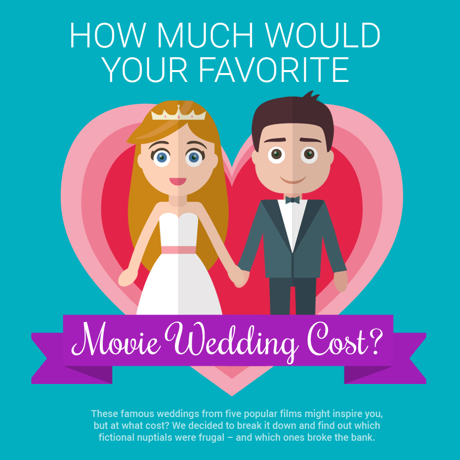 How much did your favorite movie wedding cost the budget savvy bride junglespirit Choice Image