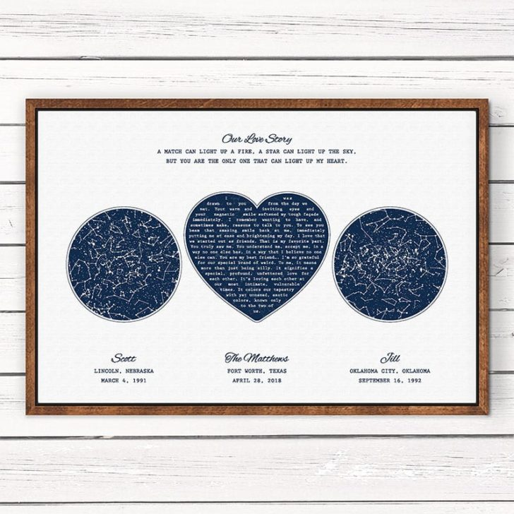 Our Love Was Born - paper maps wedding anniversary gift ideas - first anniversary gift - paper anniversary
