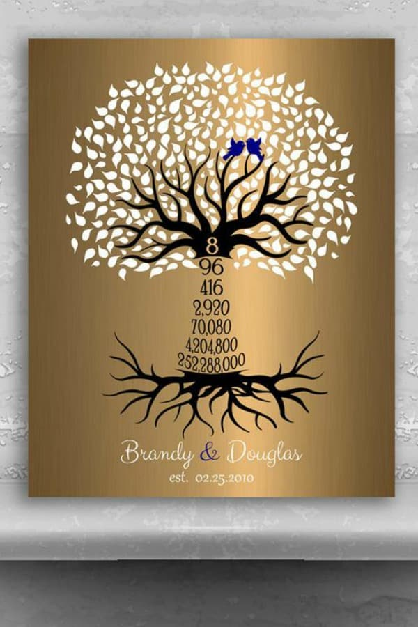 Bronze Wedding Tree - 8th Wedding Anniversary Gift Ideas | Gifts for 8th Anniversary