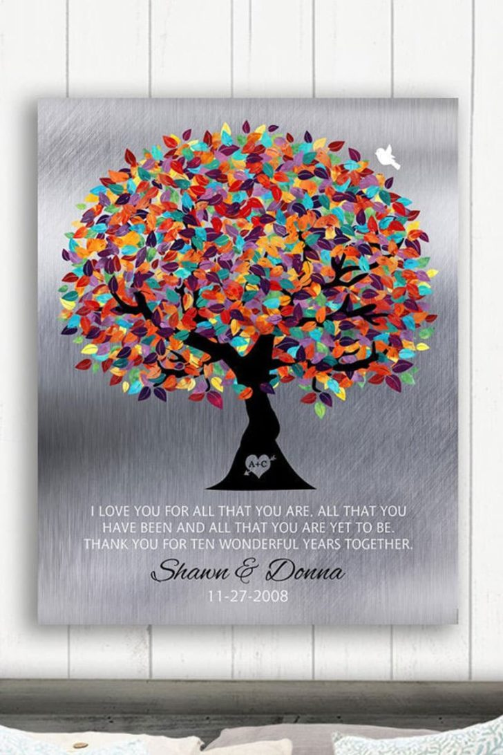 affordable tenth anniversary gift idea - personalized aluminum family tree print